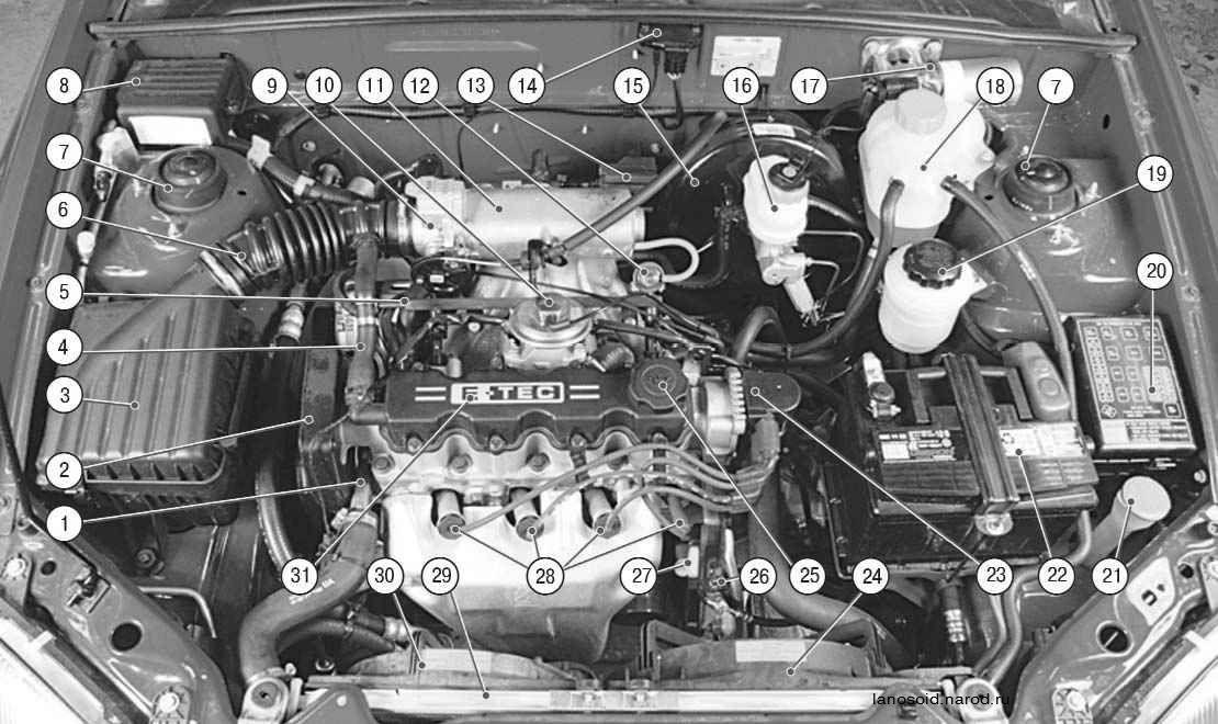 картера двигателя;