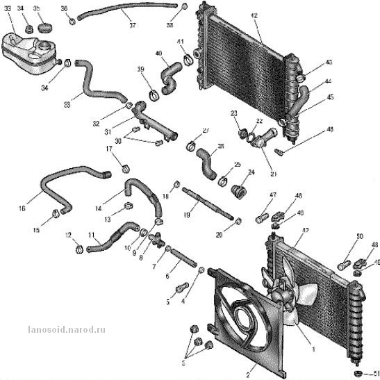 Устройство системы охлаждения: