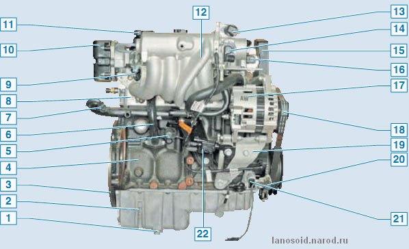 Двигатель (вид сзади по ходу